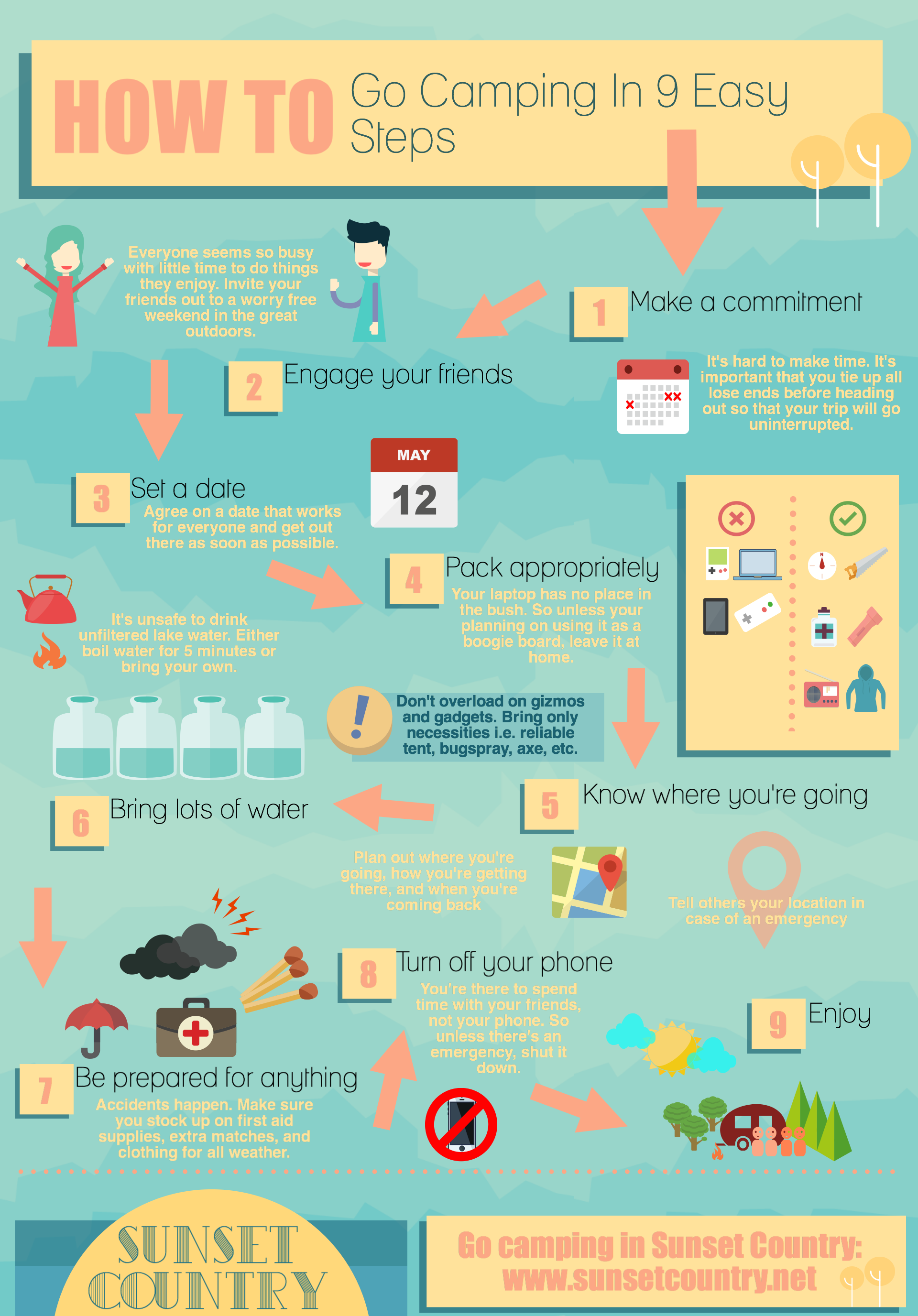 Steps to get ready for a camping trip