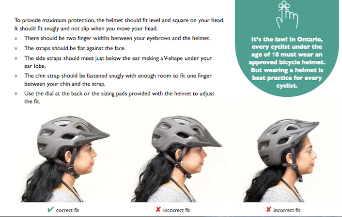 Picture of girl wearing a bicycle helmet - the wrong and right way