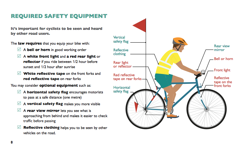 graphics of required safety equipment for bicycles